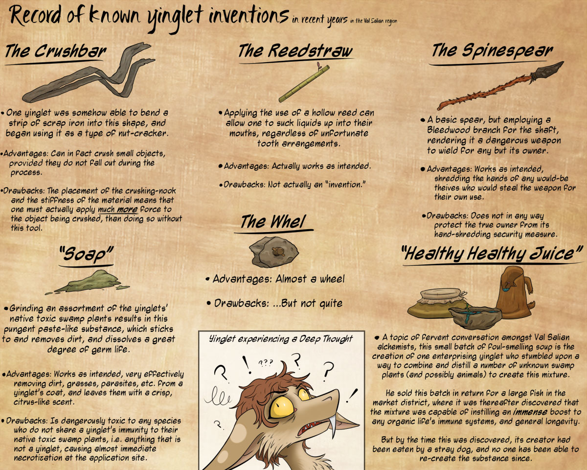 Record of known yinglet inventions
